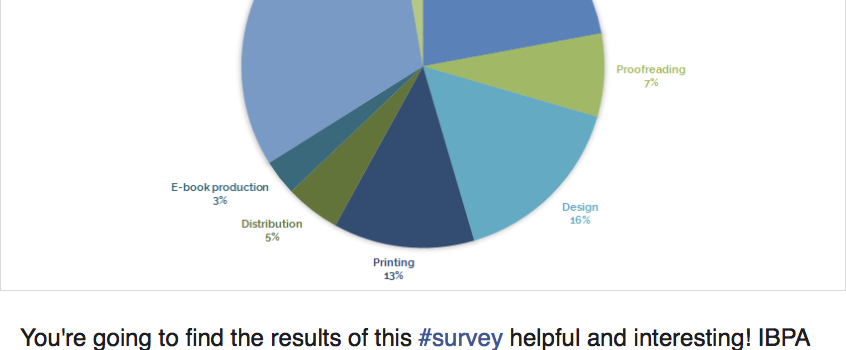 IBPA and NetGalley Survey of How Independent Publishers Budget for Their Books